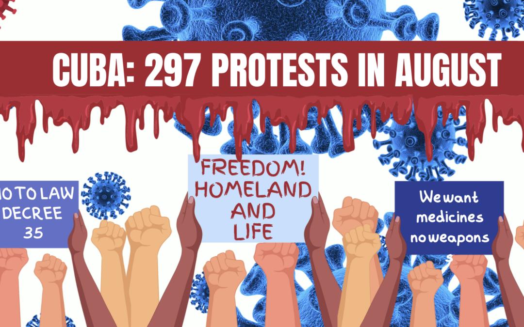 CUBA: DESPITE THE REPRESSION THE PROTESTS CONTINUE, 297 IN AUGUST